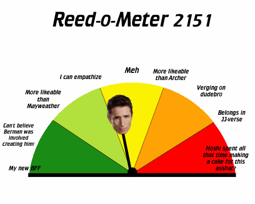 The Reed-o-Meter 2151
